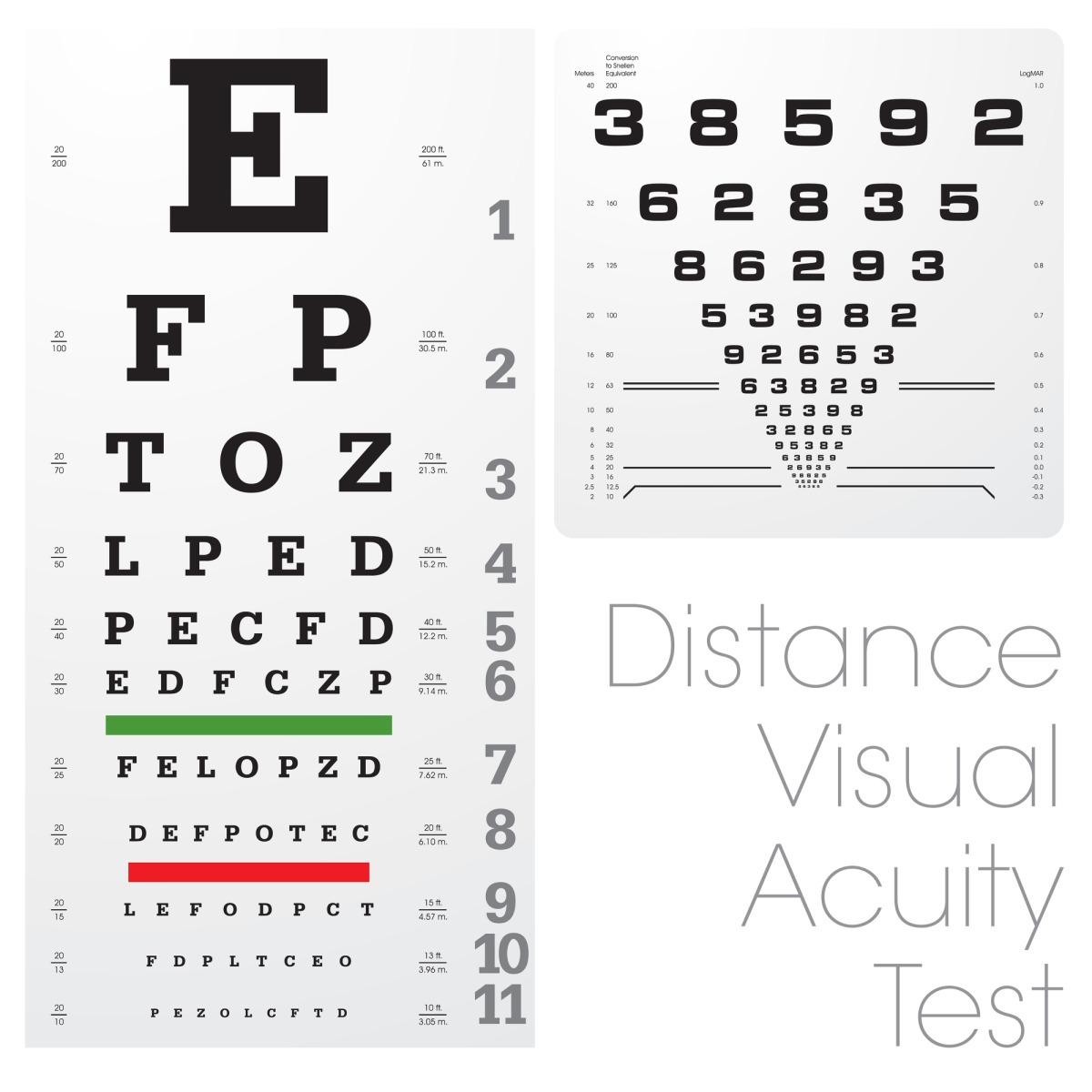 בדיקת חדות ראיה